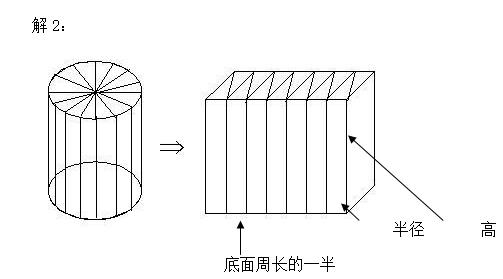 长方体体积=圆柱体积